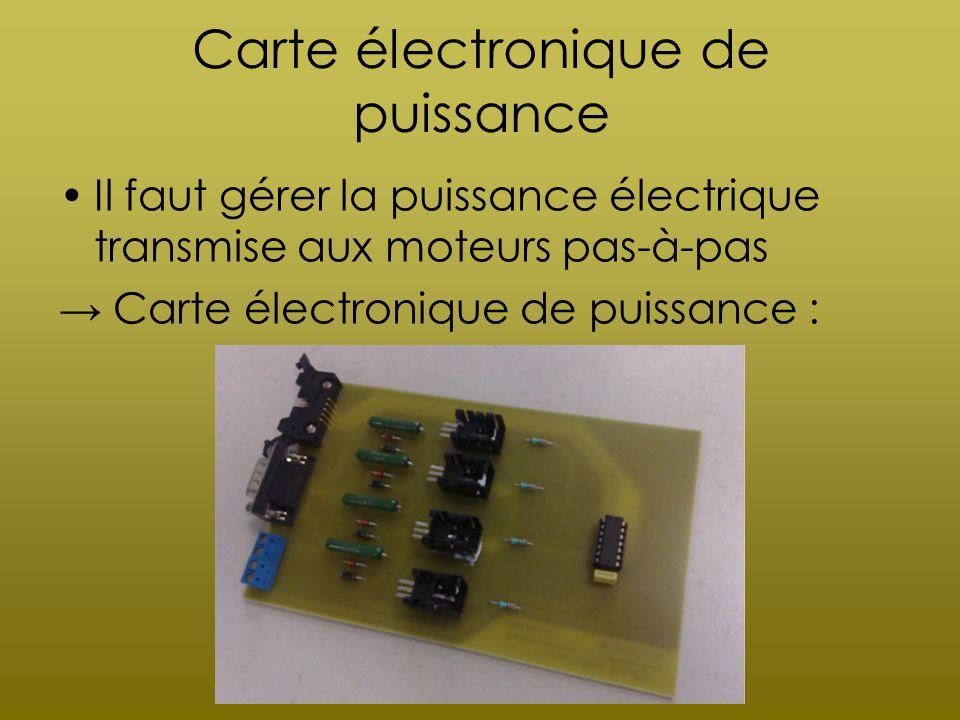 Carte électronique de puissance