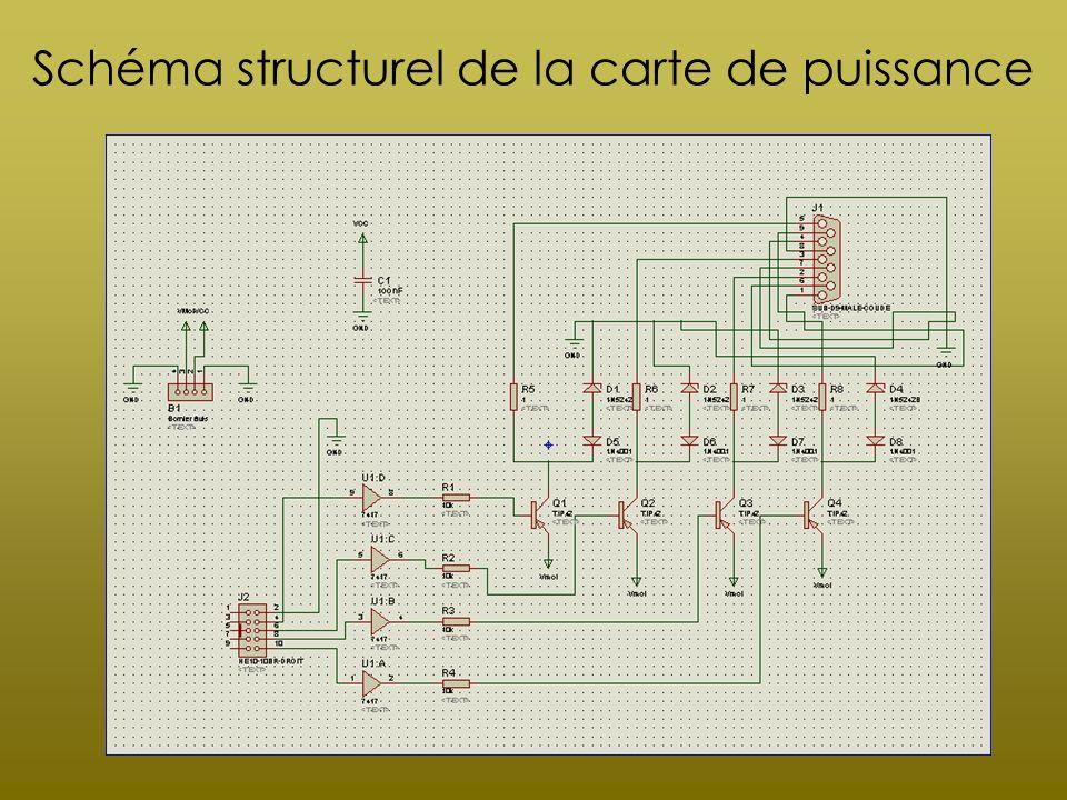Schéma structurel de la carte de puissance