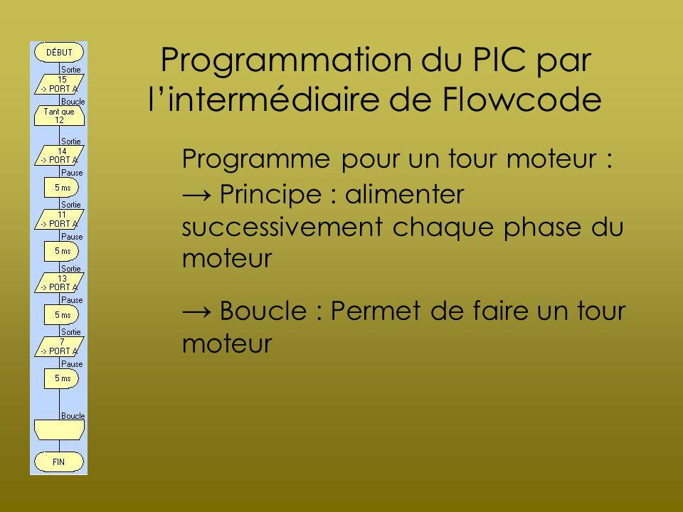Programmation du PIC par l'intermédiaire de Flowcode