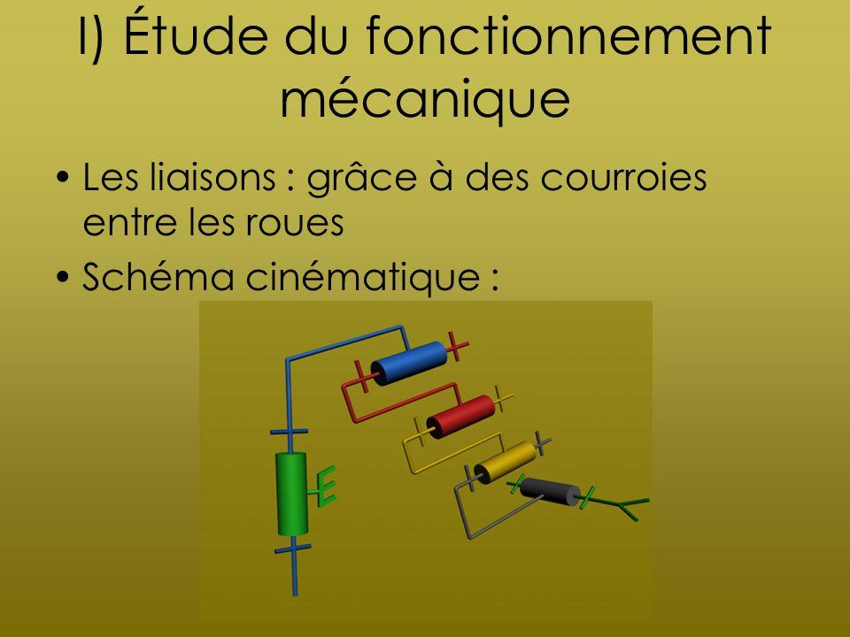 I) Étude du fonctionnement mécanique