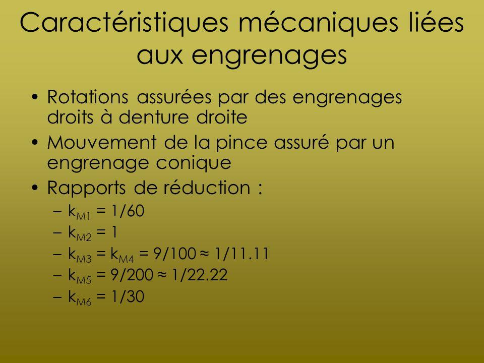 Caractéristiques mécaniques liées aux engrenages