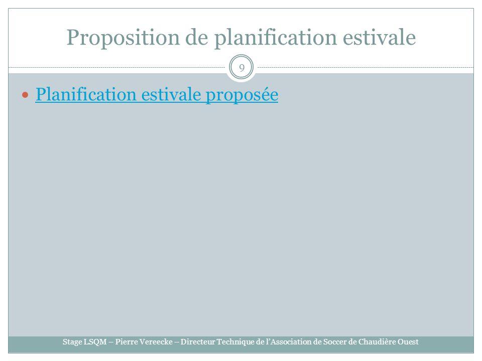 Proposition de planification estivale