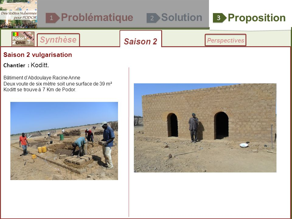 Problématique Solution Proposition