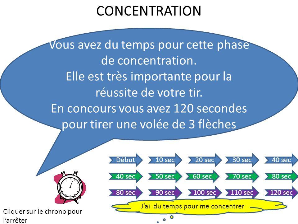 CONCENTRATION Vous avez du temps pour cette phase de concentration.