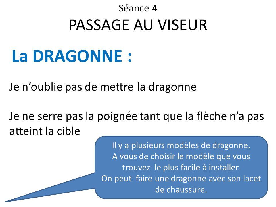 La DRAGONNE : PASSAGE AU VISEUR Je n'oublie pas de mettre la dragonne