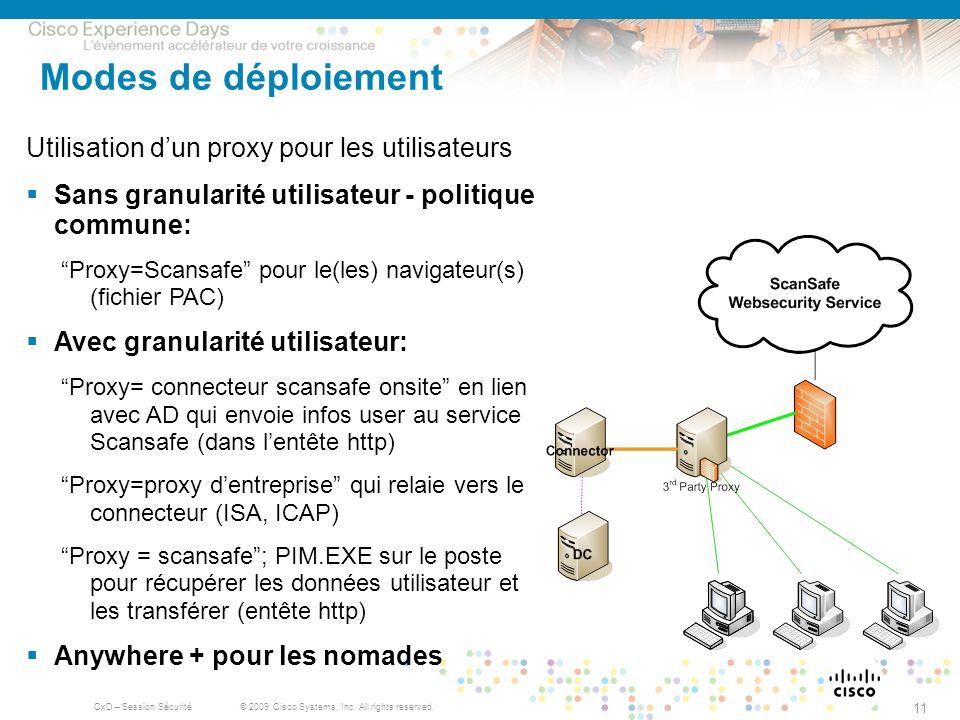 Modes de déploiement Utilisation d'un proxy pour les utilisateurs