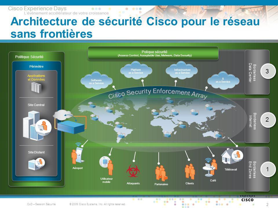 Architecture de sécurité Cisco pour le réseau sans frontières