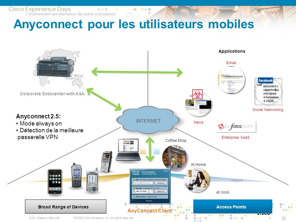 Anyconnect pour les utilisateurs mobiles