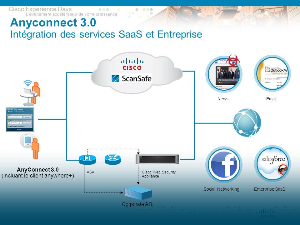 Anyconnect 3.0 Intégration des services SaaS et Entreprise