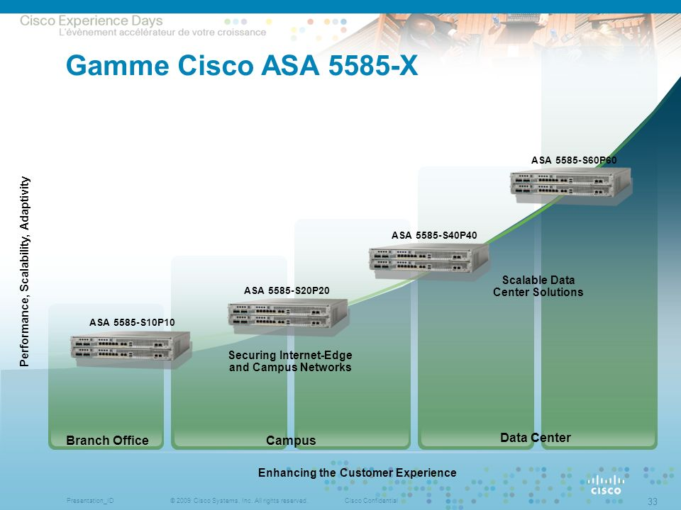 cisco asa 5585 firewall pdf