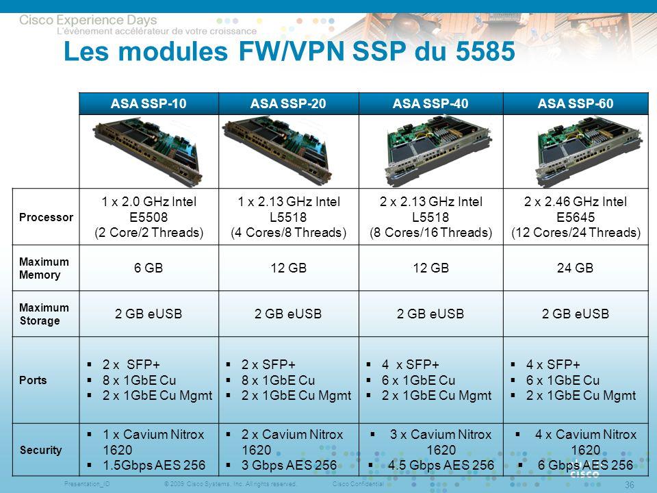 Les modules FW/VPN SSP du 5585