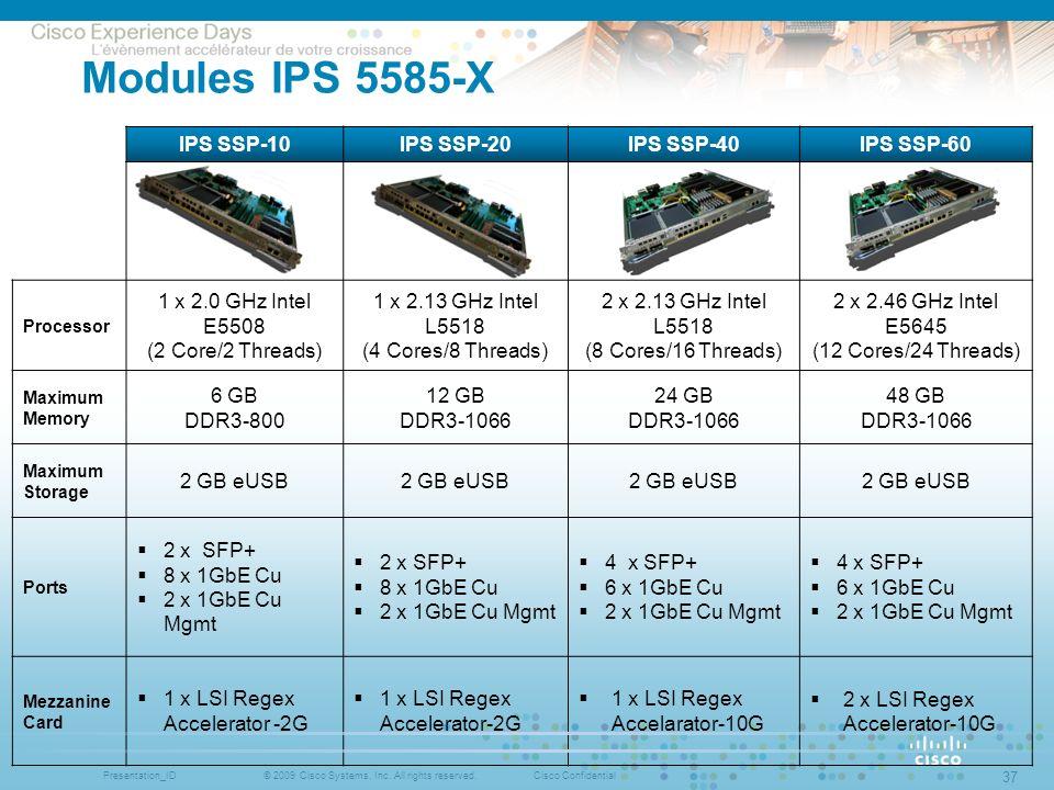 Modules IPS 5585-X IPS SSP-10 IPS SSP-20 IPS SSP-40 IPS SSP-60