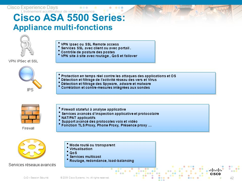 Cisco ASA 5500 Series: Appliance multi-fonctions