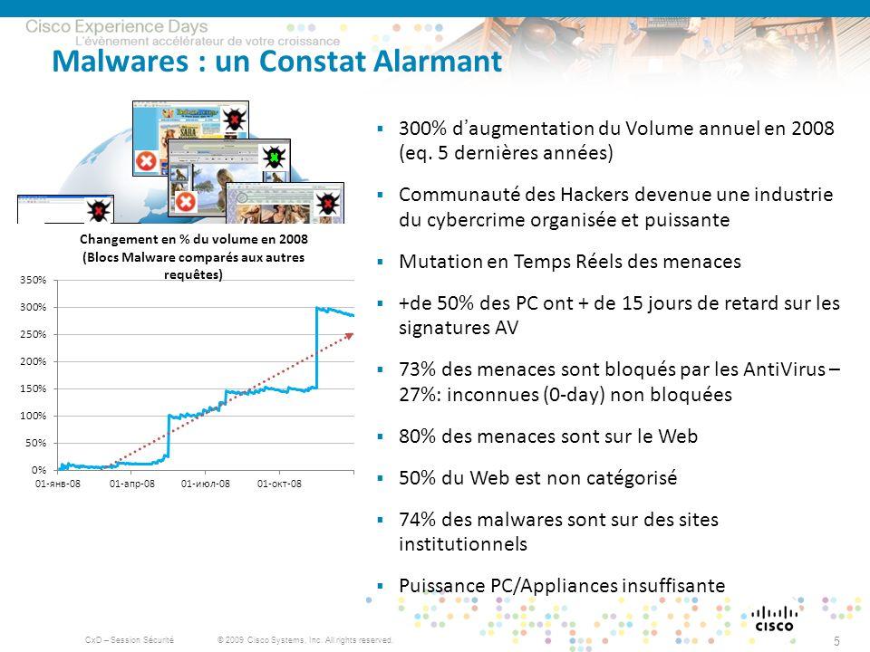 Malwares : un Constat Alarmant