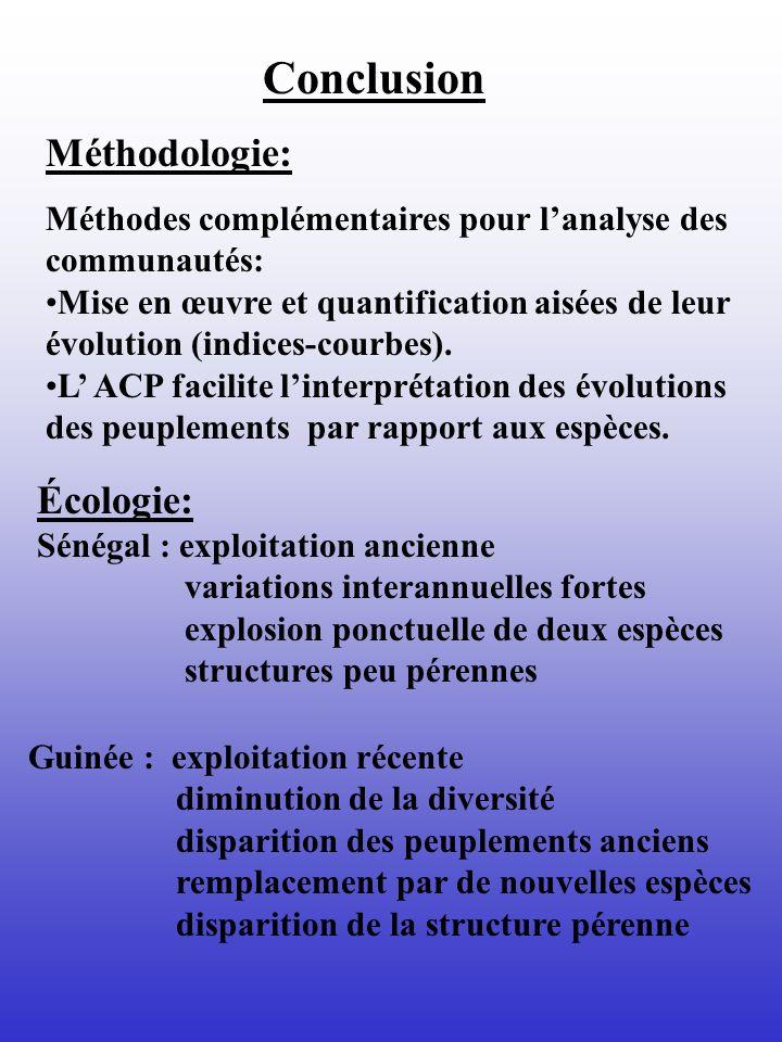 Conclusion Méthodologie: Écologie: Sénégal : exploitation ancienne