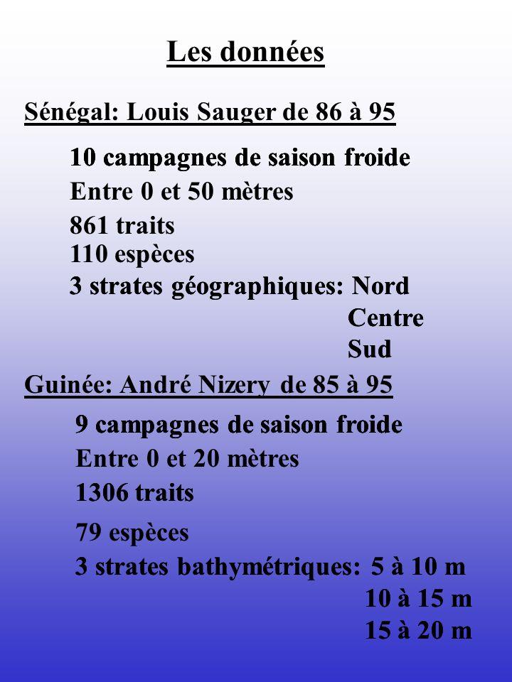 Les données Sénégal: Louis Sauger de 86 à 95
