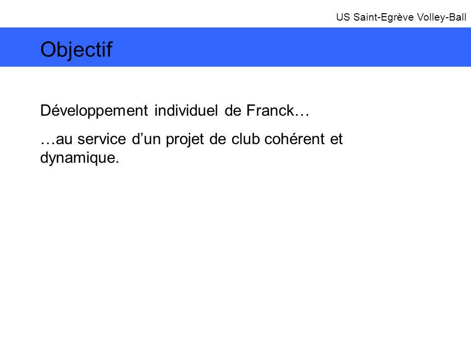 Objectif Développement individuel de Franck…