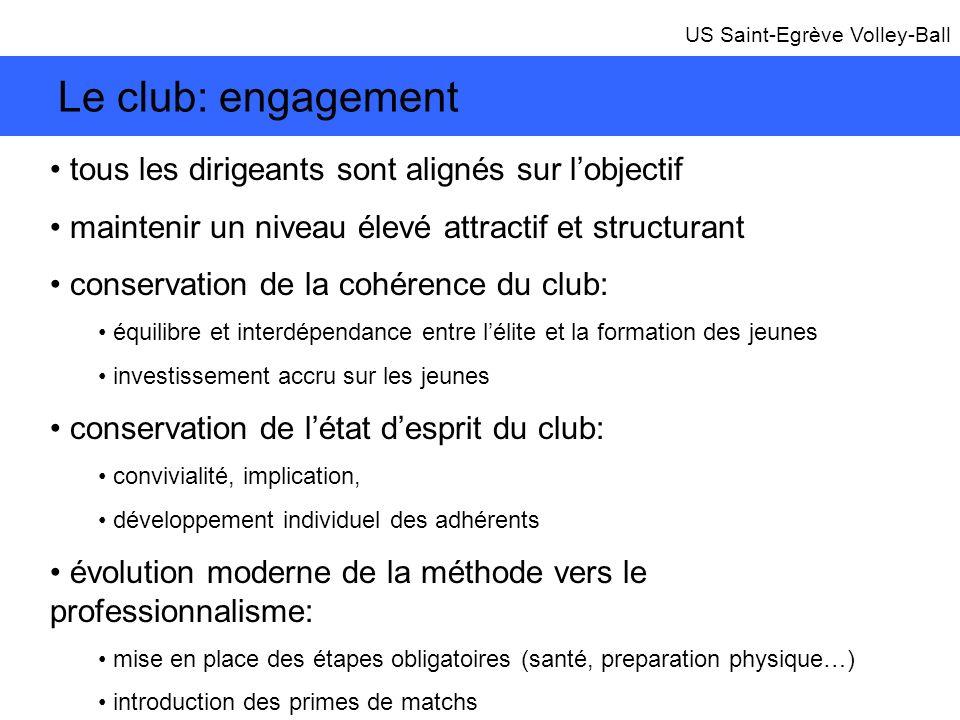 Le club: engagement tous les dirigeants sont alignés sur l'objectif