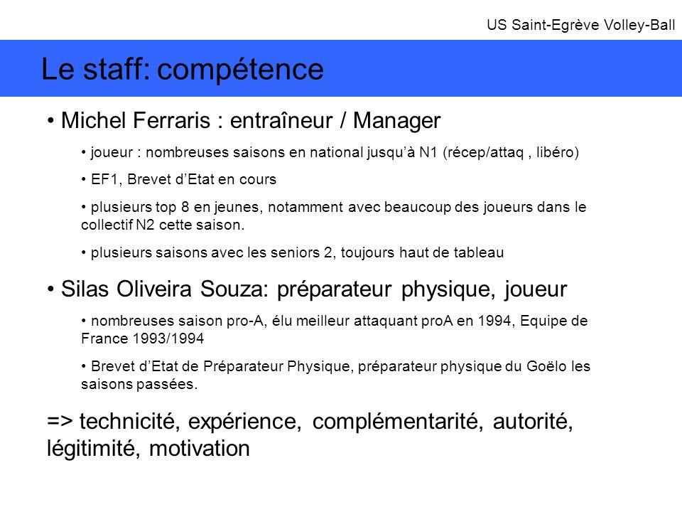 Le staff: compétence Michel Ferraris : entraîneur / Manager