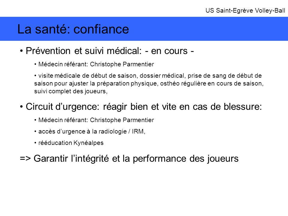 La santé: confiance Prévention et suivi médical: - en cours -