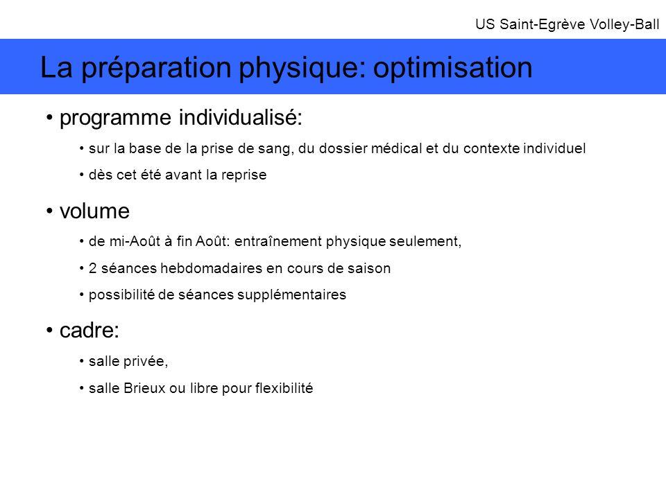 La préparation physique: optimisation