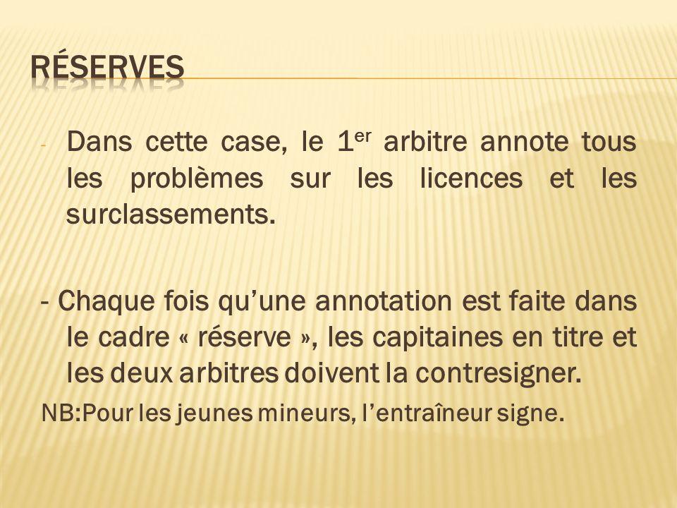 Réserves Dans cette case, le 1er arbitre annote tous les problèmes sur les licences et les surclassements.