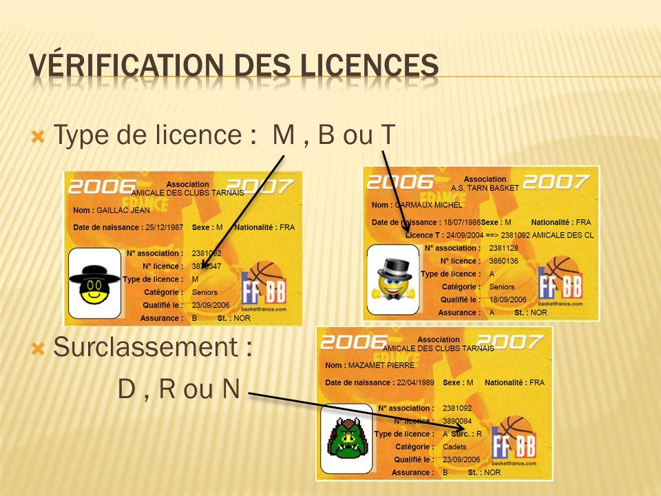 Vérification des licences