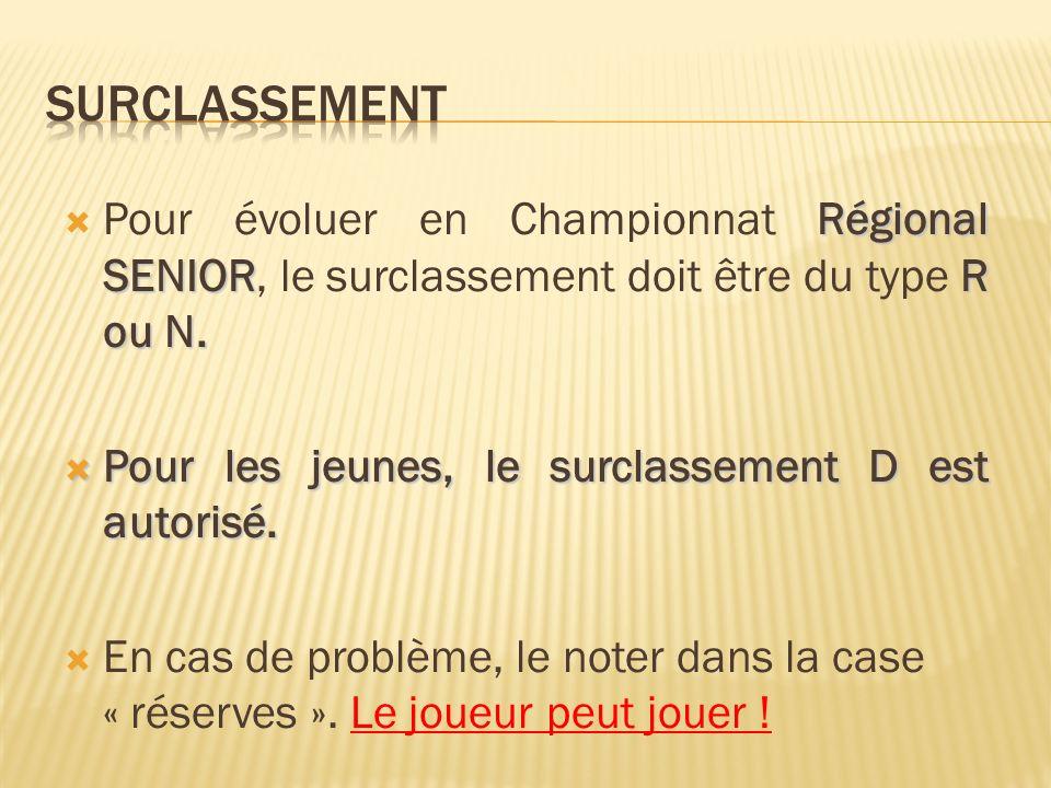 Surclassement Pour évoluer en Championnat Régional SENIOR, le surclassement doit être du type R ou N.