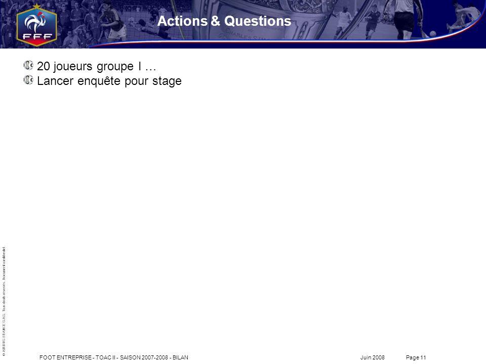 Actions & Questions 20 joueurs groupe I … Lancer enquête pour stage