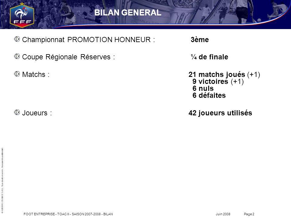 BILAN GENERAL Championnat PROMOTION HONNEUR : 3ème