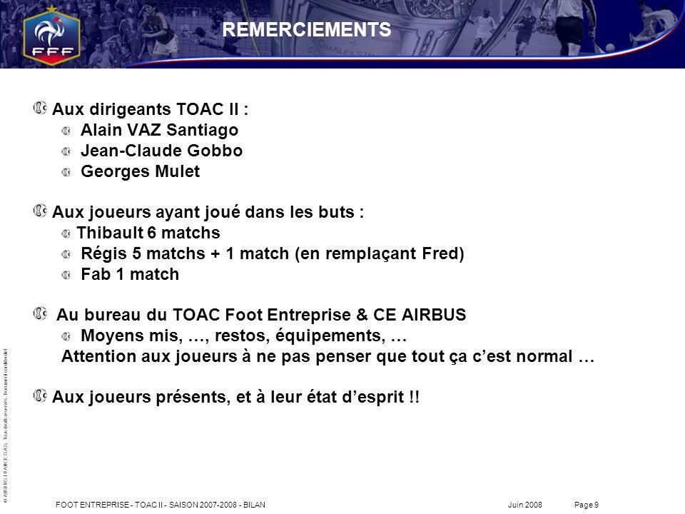 REMERCIEMENTS Aux dirigeants TOAC II : Alain VAZ Santiago