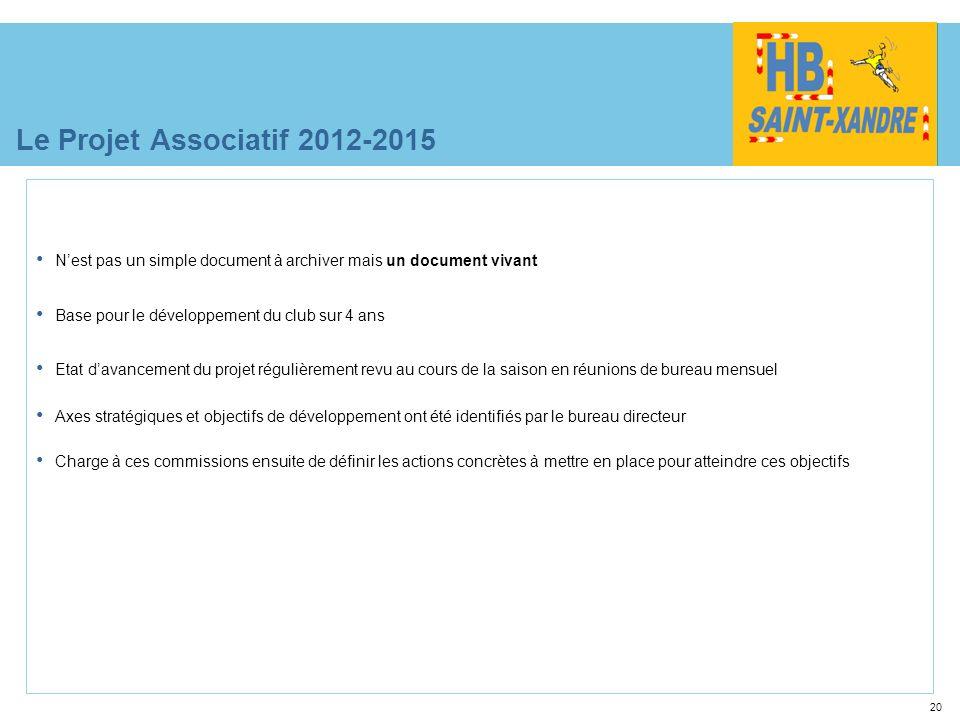 15227e-01.ppt Le Projet Associatif 2012-2015. N'est pas un simple document à archiver mais un document vivant.