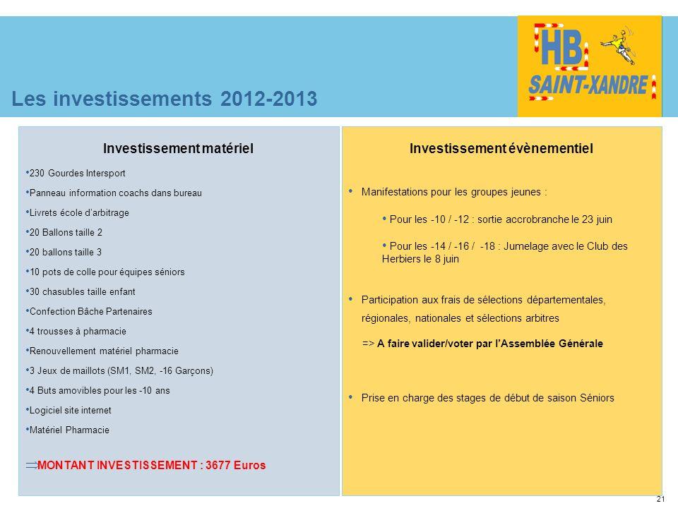 Investissement matériel Investissement évènementiel