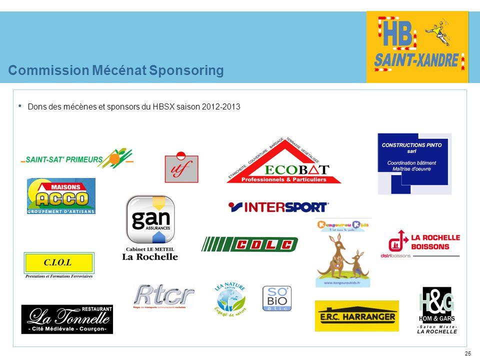 Commission Mécénat Sponsoring