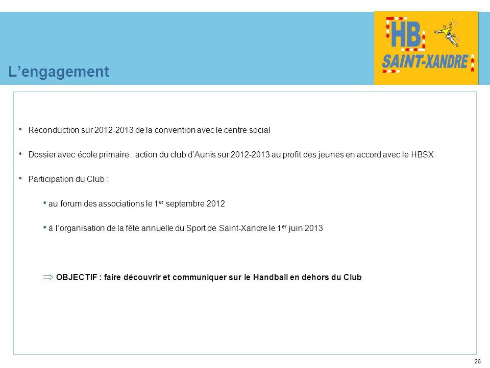 15227e-01.ppt L'engagement. Reconduction sur 2012-2013 de la convention avec le centre social.