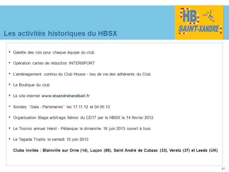 Les activités historiques du HBSX