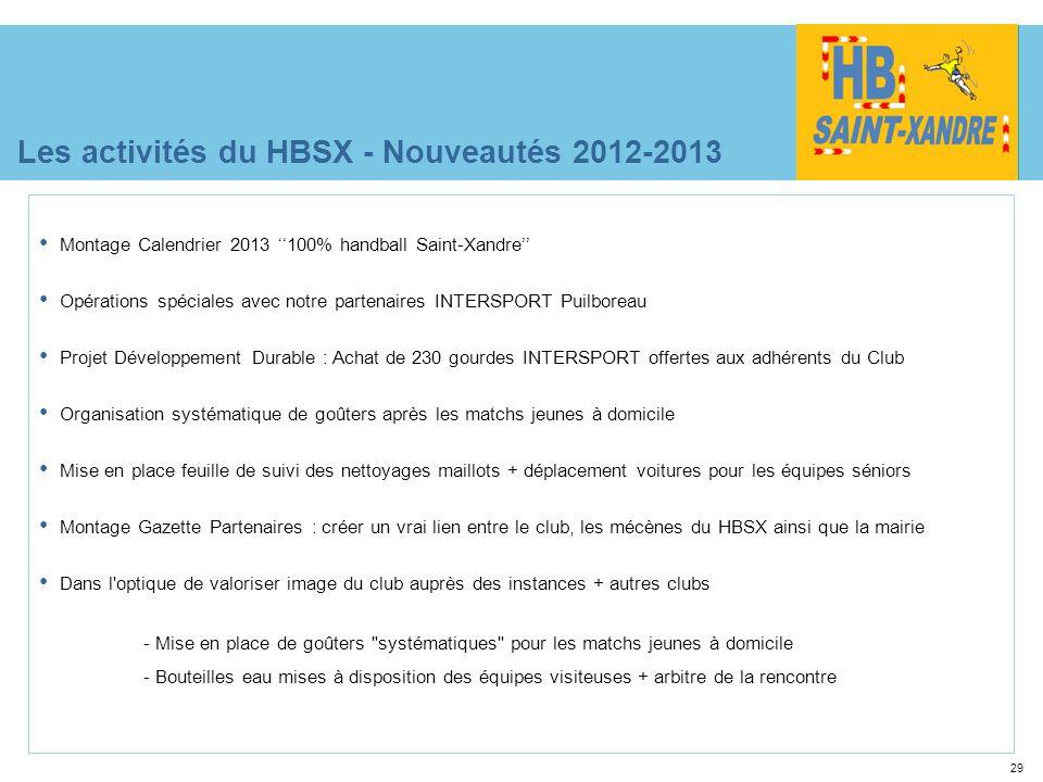 Les activités du HBSX - Nouveautés 2012-2013