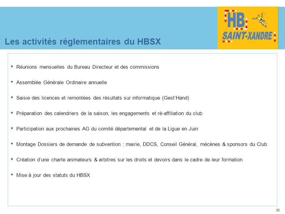 Les activités réglementaires du HBSX