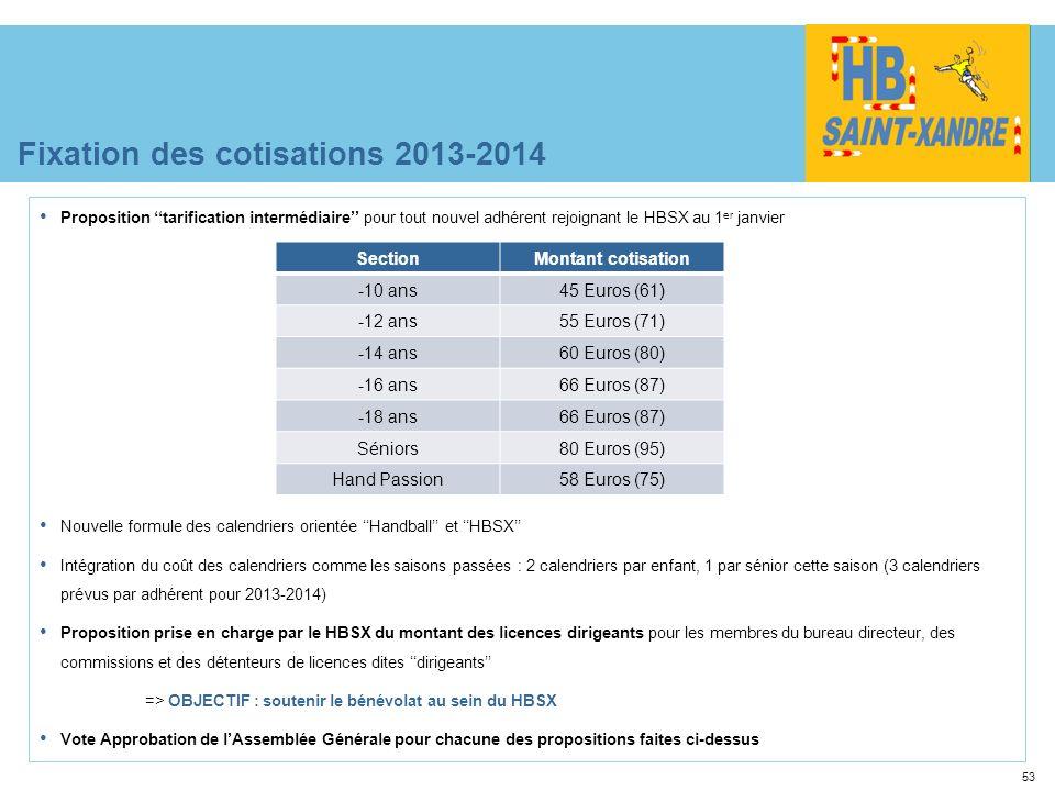 Fixation des cotisations 2013-2014