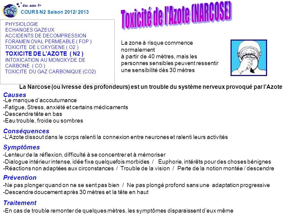 Toxicité de l Azote (NARCOSE)