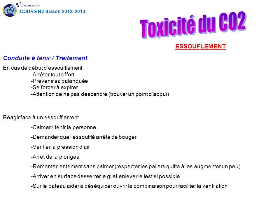 Toxicité du CO2 ESSOUFLEMENT Conduite à tenir / Traitement