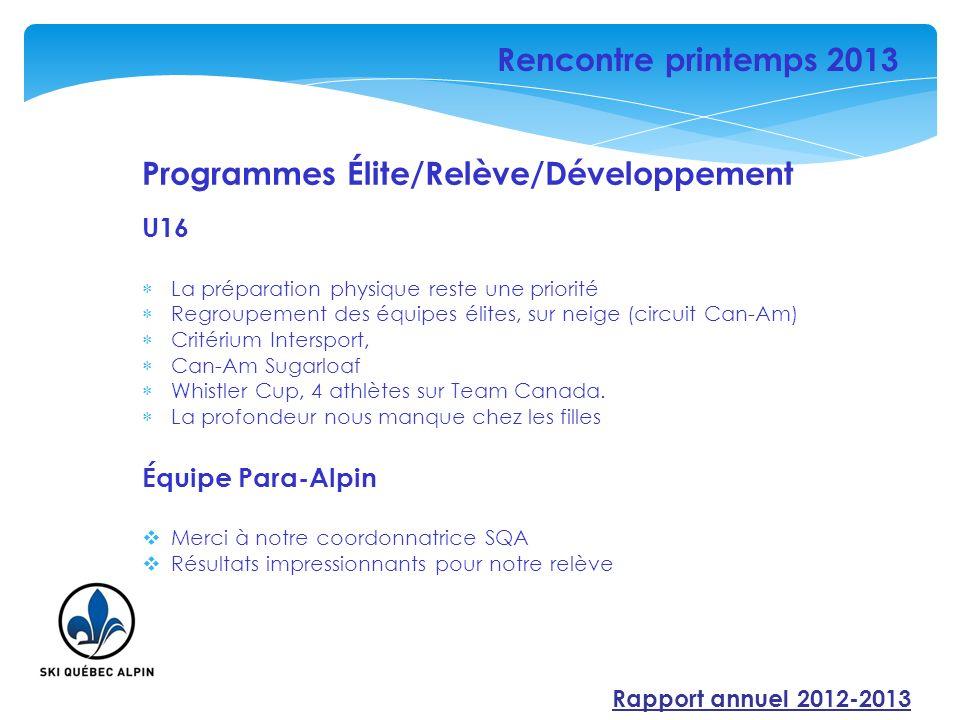 Programmes Élite/Relève/Développement