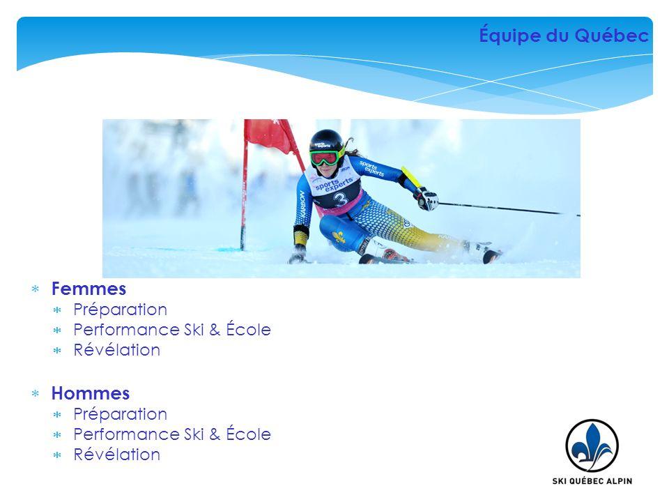 Équipe du Québec Femmes Hommes Préparation Performance Ski & École