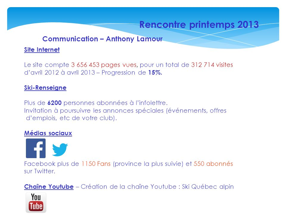 Rencontre printemps 2013 Communication – Anthony Lamour Site Internet