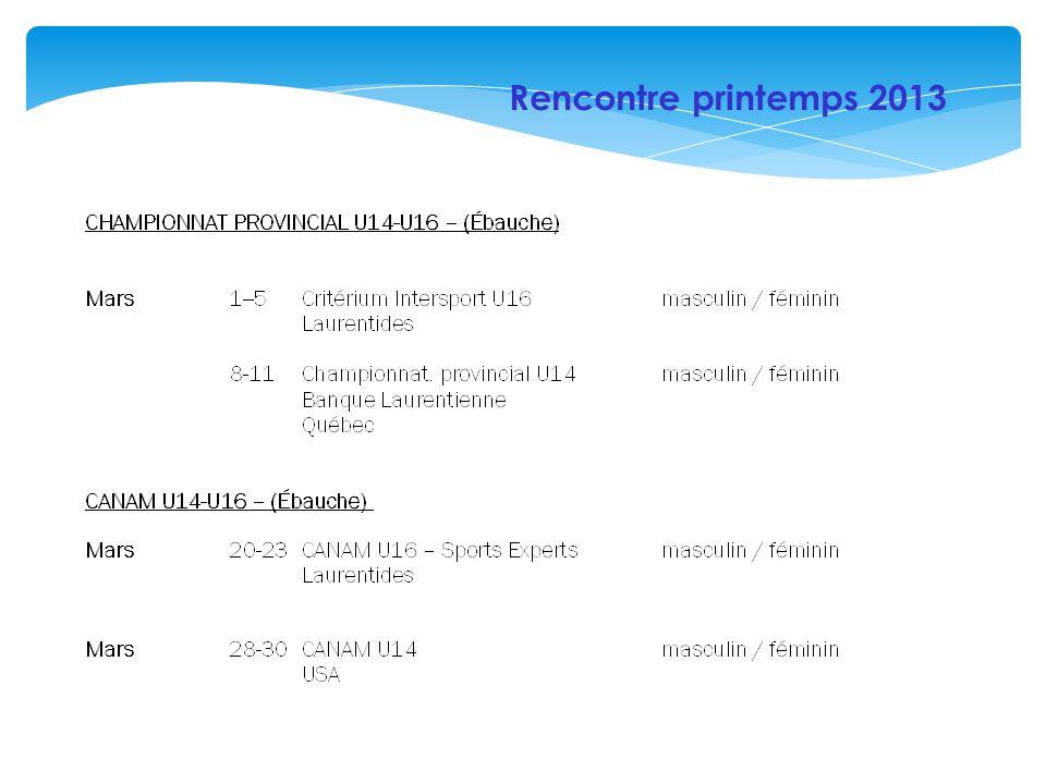 Rencontre printemps 2013