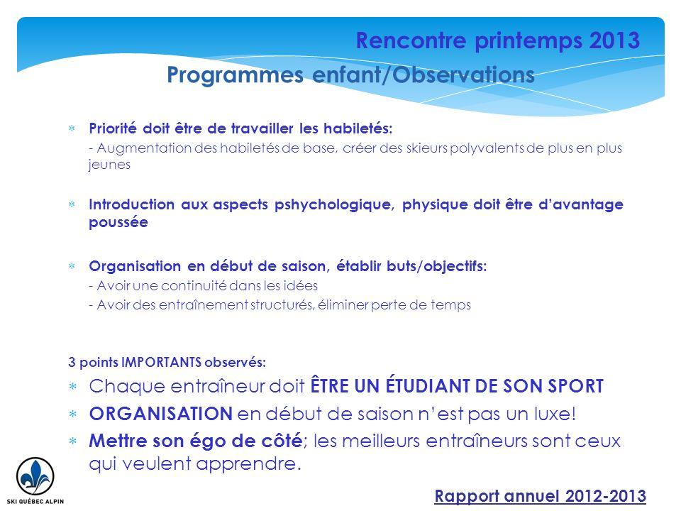 Programmes enfant/Observations