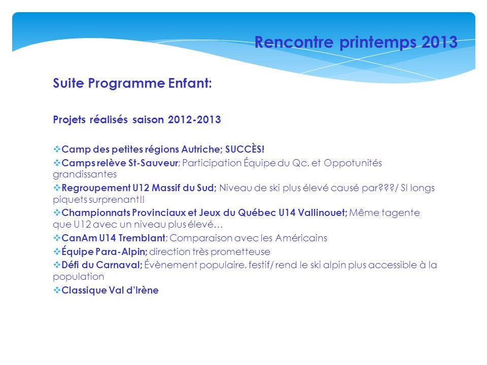 Rencontre printemps 2013 Suite Programme Enfant: