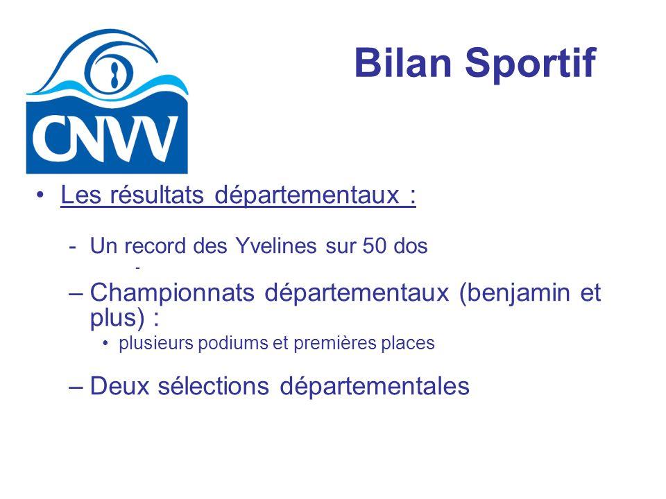 Bilan Sportif Les résultats départementaux :