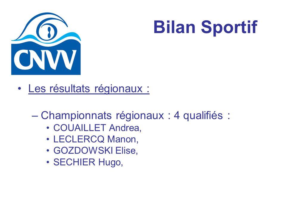 Bilan Sportif Les résultats régionaux :