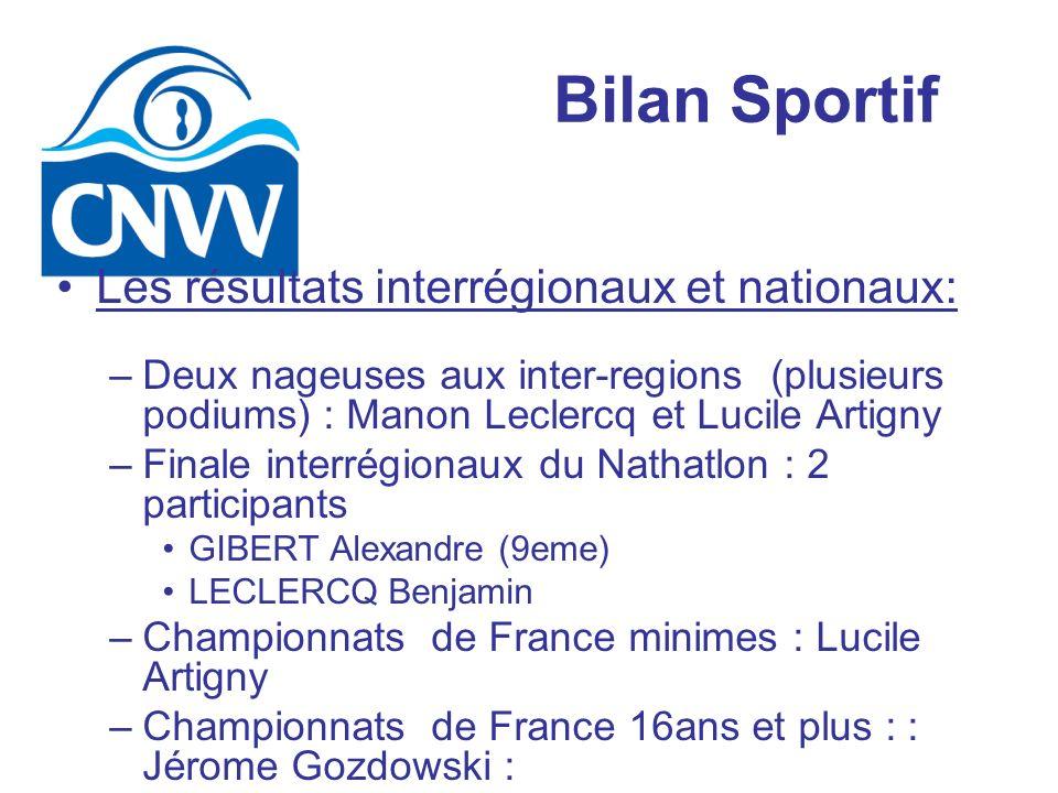 Bilan Sportif Les résultats interrégionaux et nationaux: